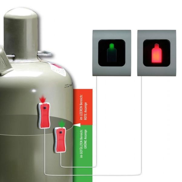 Gaslevel mit externer Reserveanzeige