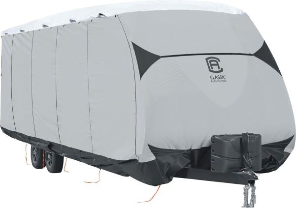 Wohnwagen Schutzhülle Premium Skyshield