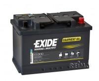Batterie au gel ES900 12V 80Ah